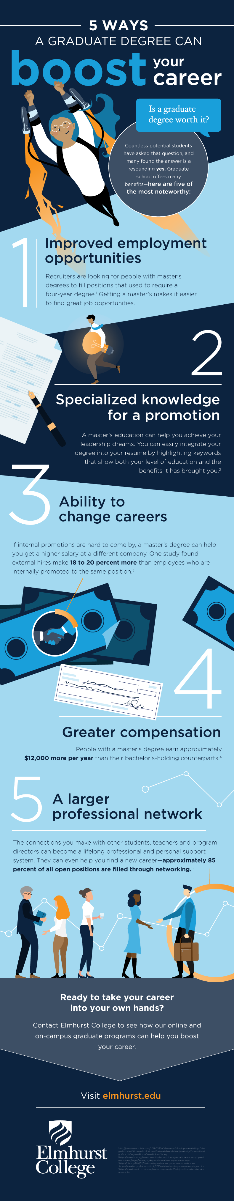 5 Ways a Graduate Degree Can Boost Your Career Infographic