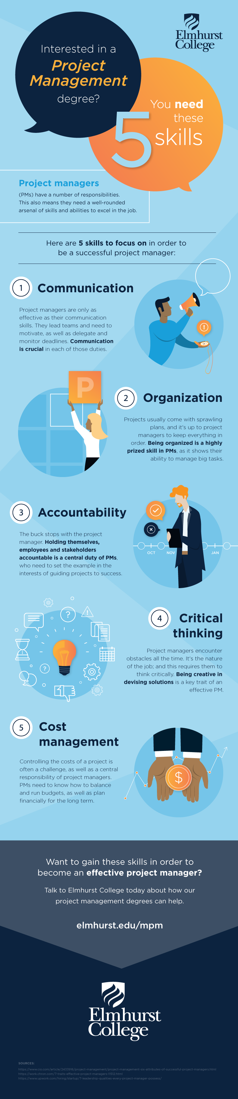 What is project management? This infographic shows five skills that help define the field.