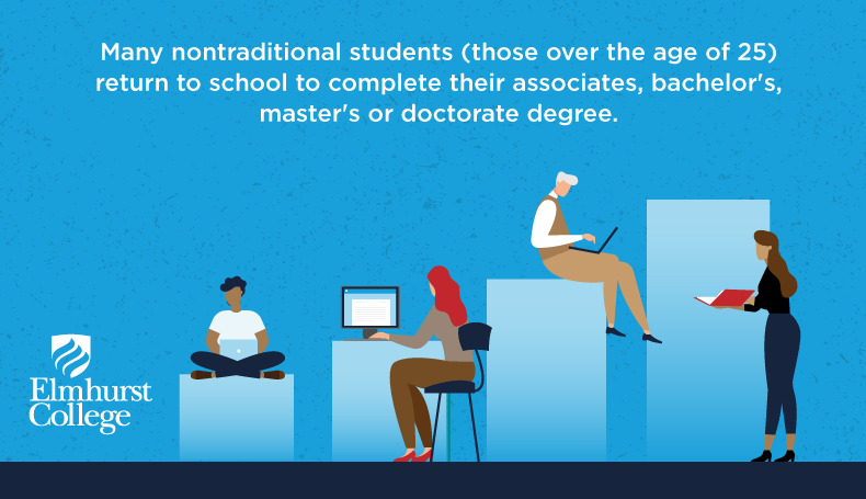 Many nontraditional students (those over the age of 25) return to school to complete their associates, bachelor's, master's or doctorate degree.